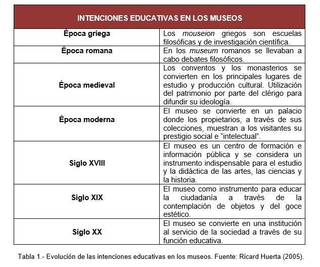 3. Tabla Ricard Huerta