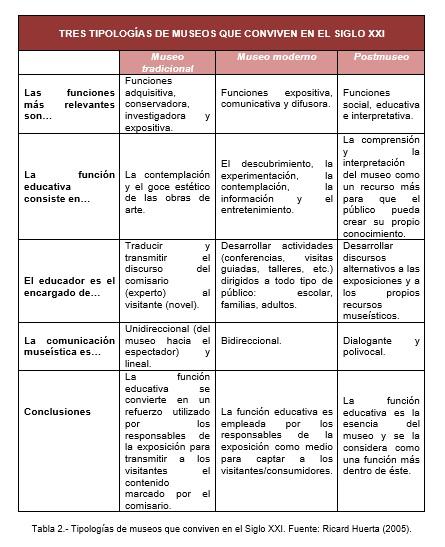 4. Tabla Ricard Huerta 2