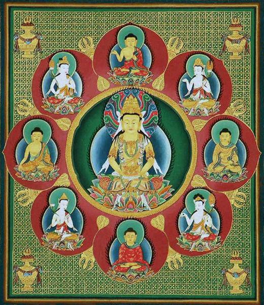 12. Mandala budista del Buda Vairochana